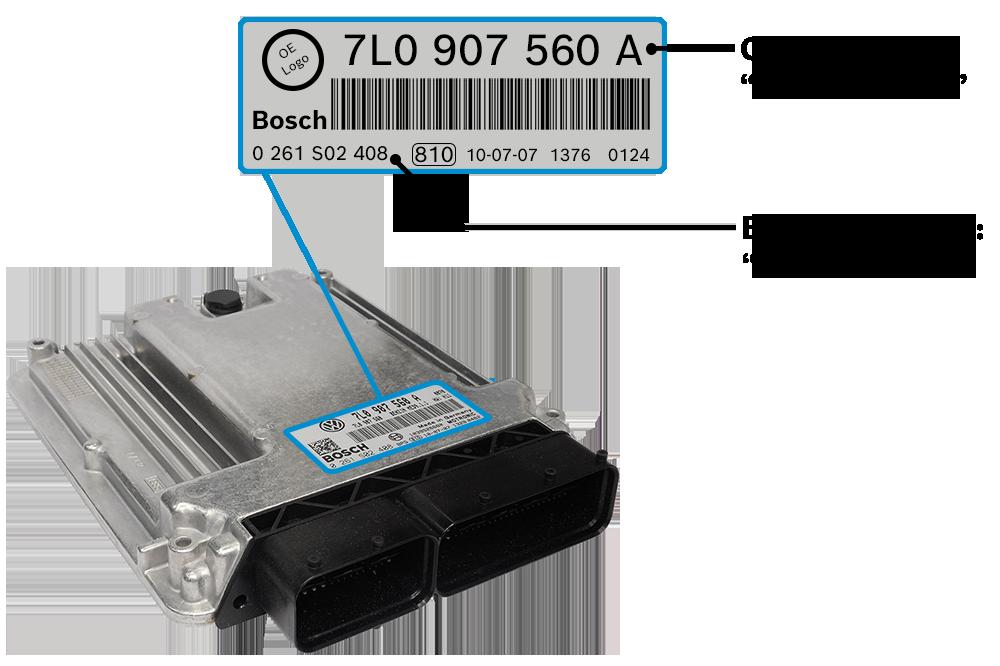 https://www.bosch-repair-service.com/img/products/eculabel_en_mid.png